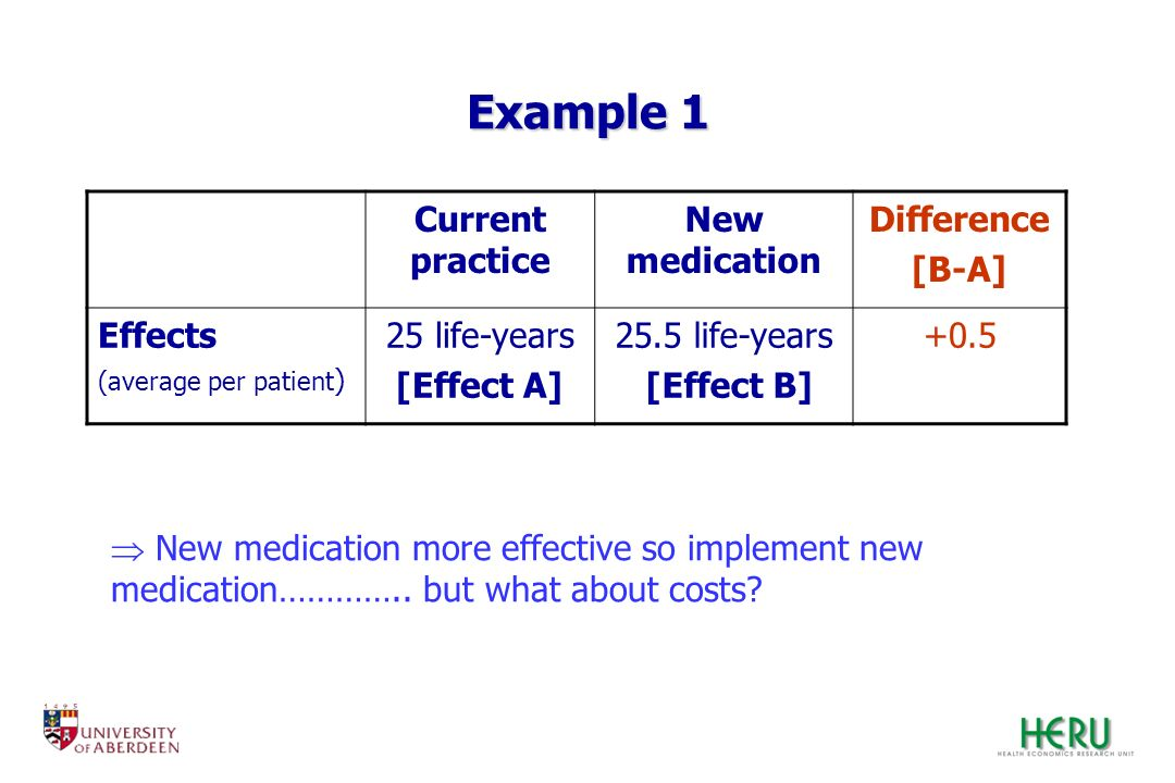 Example 1 Current practice New medication Difference [B-A] Effects